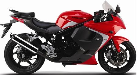 Top 10 Best Bikes Below 3 Lakhs Rs In India 2016 17 World Blaze