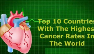 Countries with highest Cancer Rates