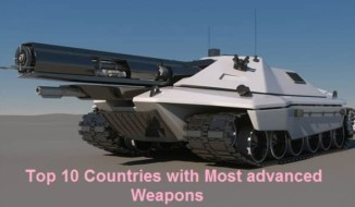 Countries with Most Advanced Weapons