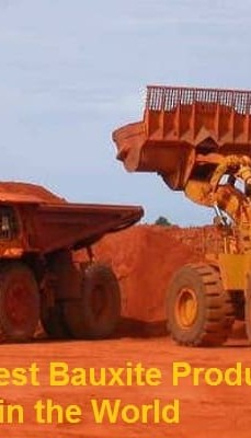 Largest Bauxite Producer Country