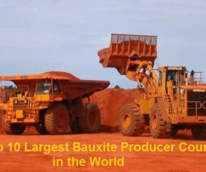 Top 10 Largest Bauxite Producer Country in the World 2017-18