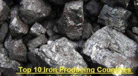 Iron Producing Countries in the world